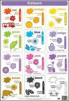 Colours : Wall chart