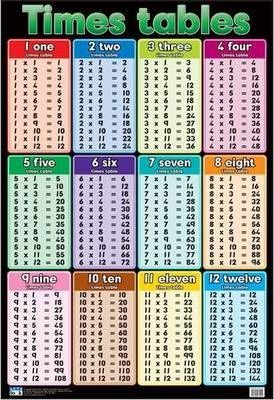 Times tables: Wall chart