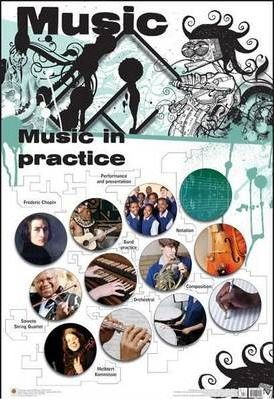 Music in practice: Wall chart