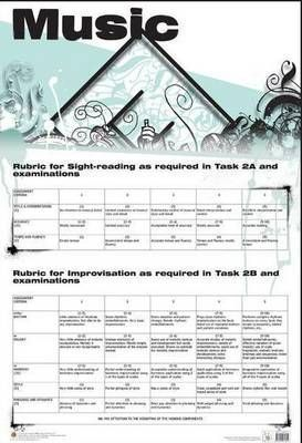 Rubric for sight-reading as required in task 2A and examinations/Rubric for improvisation as required in task 2B and examinations: Wall chart
