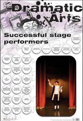 Successful stage performers: Wall chart