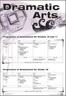 Dramatic arts - programme of assessment: Gr 10 - 12: Wall chart