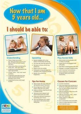 Speech and Language Developmental Milestones for 5 Year Olds - A3 Poster (Referred Title)