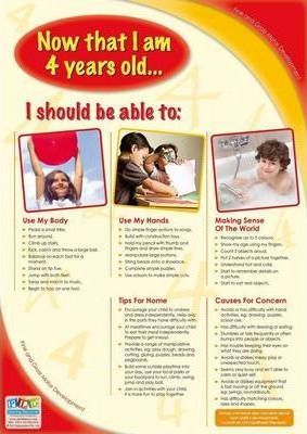 Fine and Gross Motor Developmental Milestones for 4 Year Olds - A3 Poster (Referred Title)