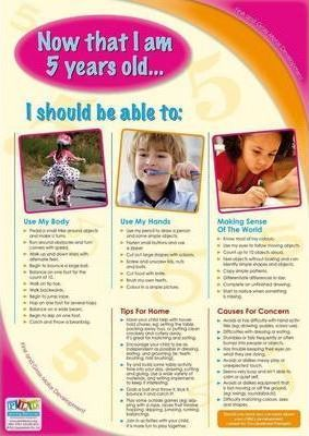Fine and Gross Motor Developmental Milestones for 5 Year Olds - A3 Poster (Referred Title)
