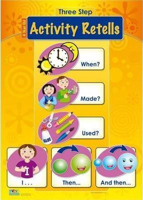4 Year Old Three Step Activity Retells - A3 Poster (Poster Part of Mn4 But Also for Individual Sale)