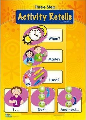5 Year Old Three Step Activity Retells - A3 Poster (Poster Part of Mn5 But Also for Individual Sale)