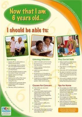 Speech and Language Developmental Milestones for 6 Year Olds - A3 Poster (Referred Title)