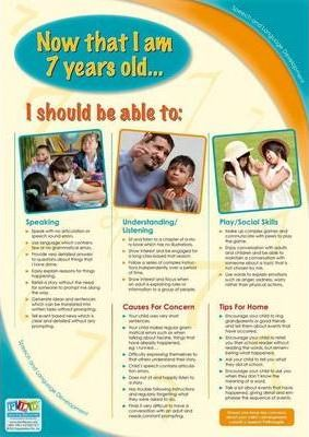 Speech and Language Developmental Milestones for 7 Year Olds - A3 Poster (Referred Title)