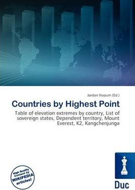 Countries by Highest Point