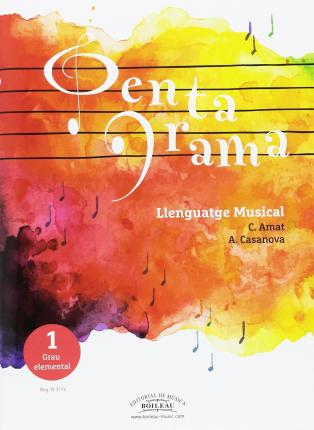 PENTAGRAMA LLENGUATGE MUSICAL 1 ELEMENTAL