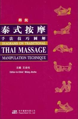 Diagrams on Traditional Thai Massage Manipulation Technique – J. Wang
