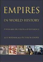 Empires in World History