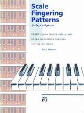 Scale Fingering Patterns