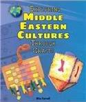 Exploring Middle Eastern Cultures Through Crafts