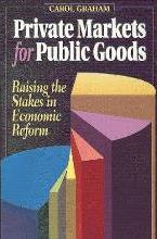Private Markets for Public Goods