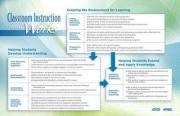 Wall Chart for Classroom Instruction That Works, 2nd Ed. (Pack of 25)