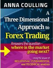 A Three Dimensional Approach to Forex Trading