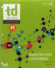 Marketing Your Career Brand