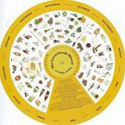 The Upper Midwest Local Foods Wheel