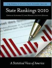 State Rankings 2010