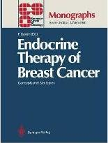 Endocrine Therapy of Breast Cancer