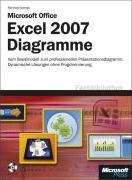 Microsoft Excel 2007- Diagramme
