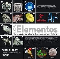 Los elementos / The Elements