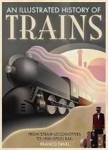 Trains History from Hissing Steam